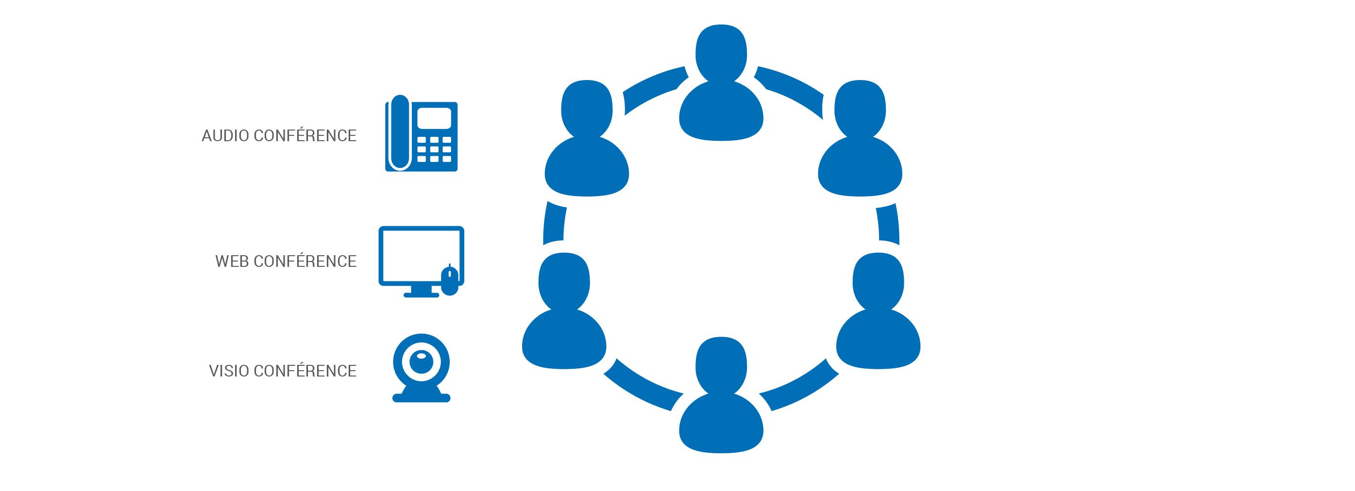 Schéma audio-web-conférence
